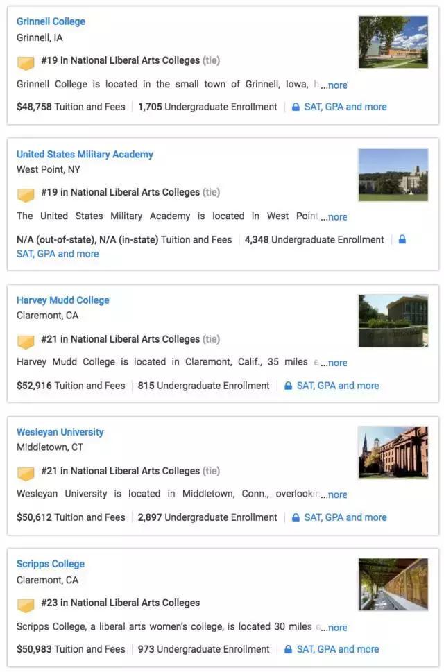 美国文理学院排名