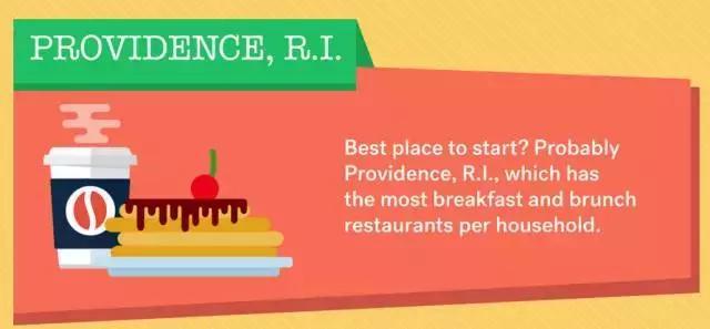 食物花样最多城市排名