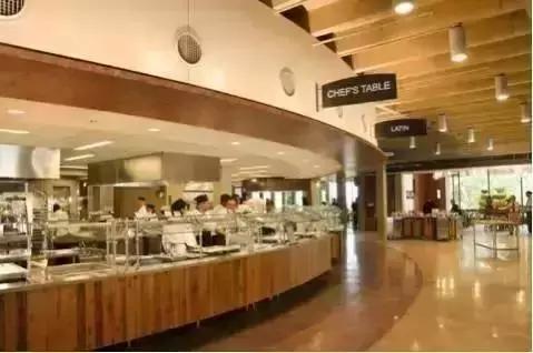 美国大学食堂好吃度排名