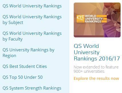 世界高校排名分析