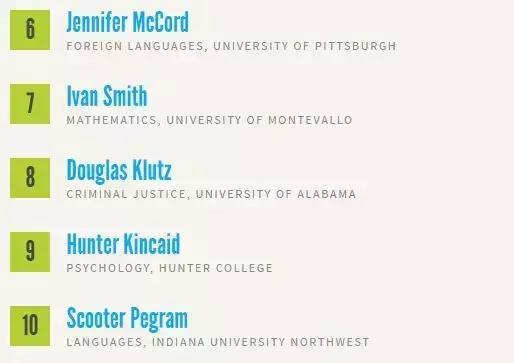 美国大学教授排名