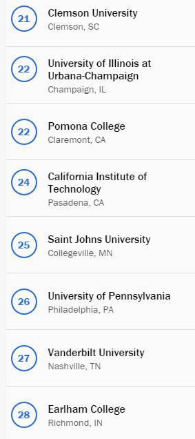 美国性价比大学排名