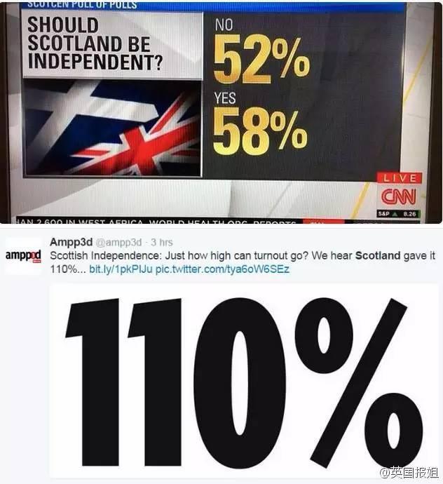 英国人数学差
