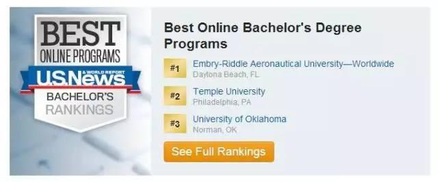 顶级在线课程排名