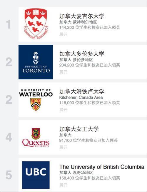 就业情况大学排名