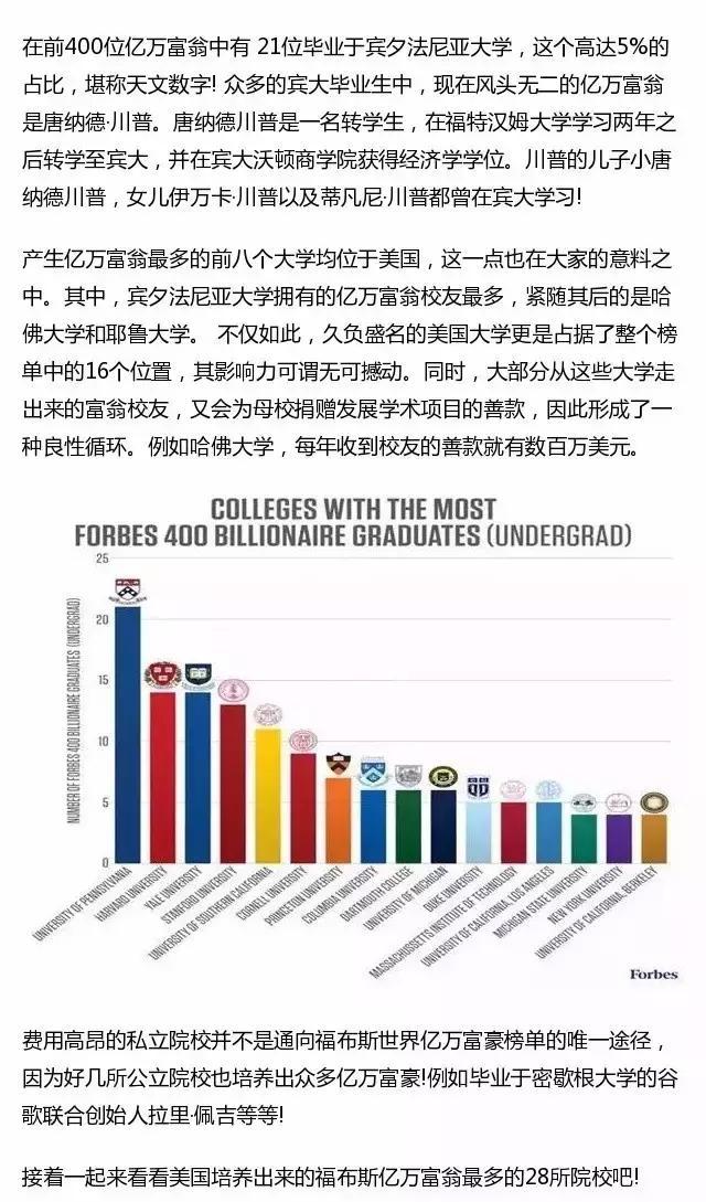 世界亿万富翁最多的院校